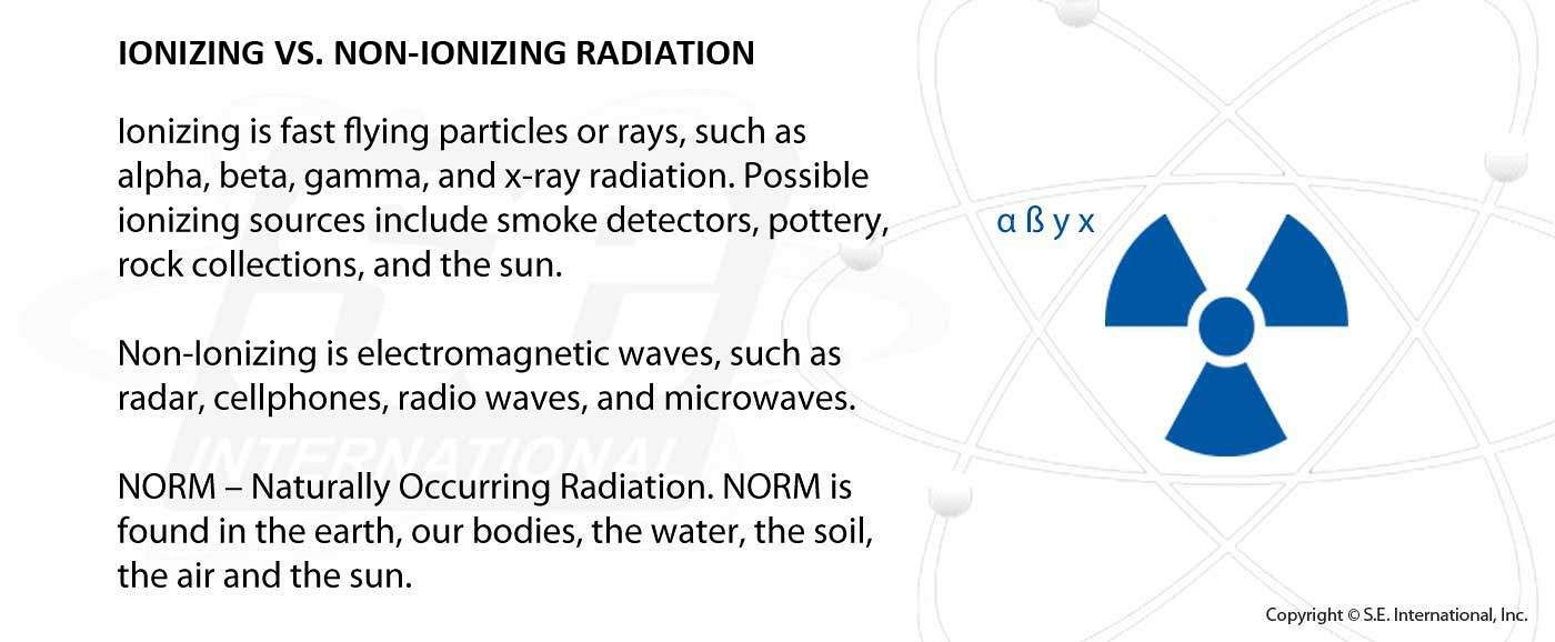 Radiation Basics  2