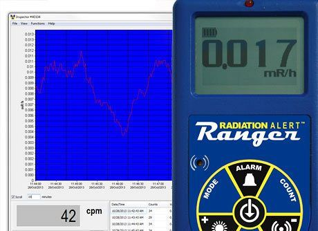 Radiation Alert® Observer USB Software